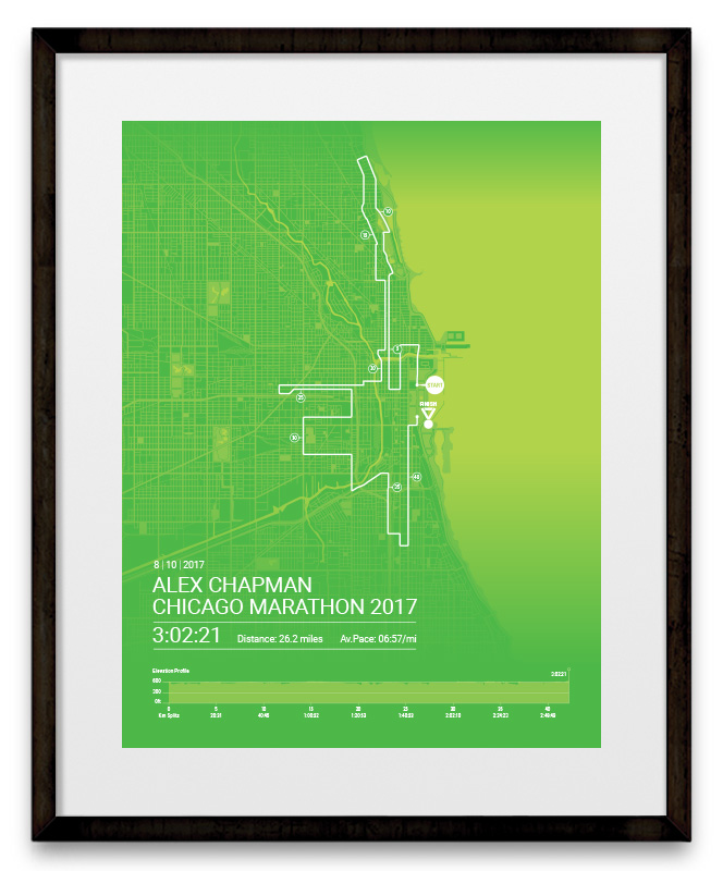 Chicago Marathon Personalised Bespoke Route Map Poster